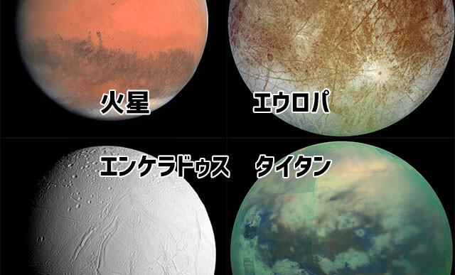 4 番目 の 太陽系